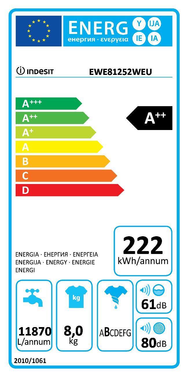 Indesit EWE 81252 W EU