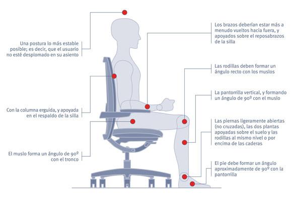 Posición de silla de oficina