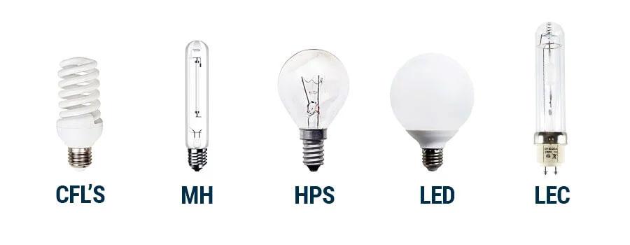 iluminación LEC