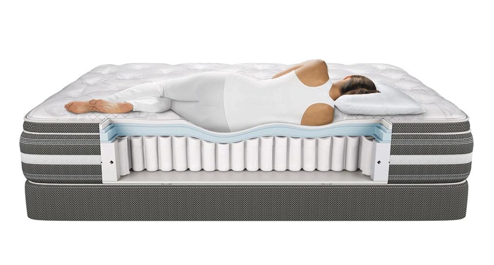 Qué aspectos debemos tomar en cuenta en un colchón