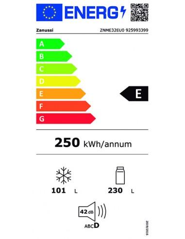 Zanussi ZNME32EU0 - Consumo energético